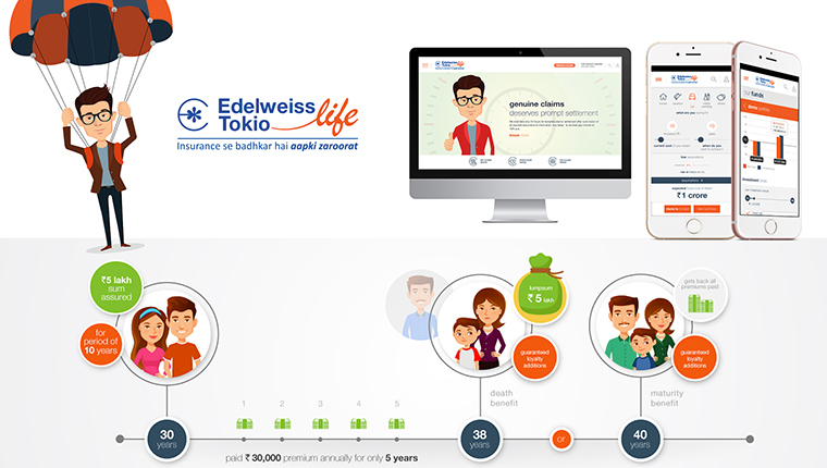 Edelweiss Tokio - Platform agnostic approach towards web design